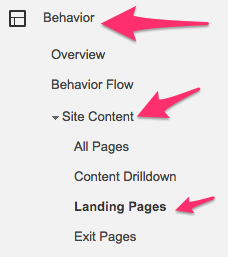 Google-analytics-landing-pages