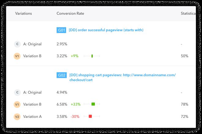 Dashboard Results Screenshot