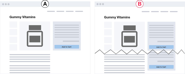 gummy vitamins AB